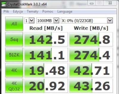 test_obudowa_usb3_fot3_benchmark_patriotmemory.com