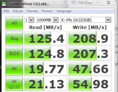 test_obudowa_usb3_fot4_benchmark_noname